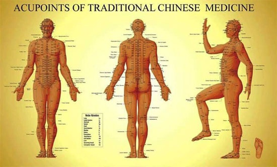 acupoints-of-traditional-chinese